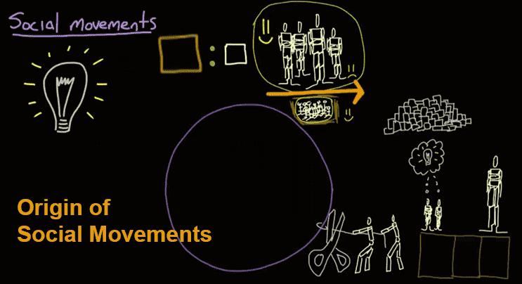 Origin of Social Movements