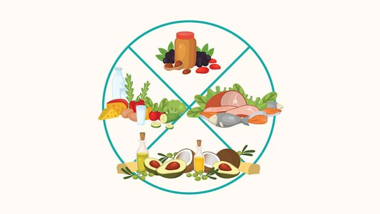 Low Carb Diet Plan For Weight Loss.