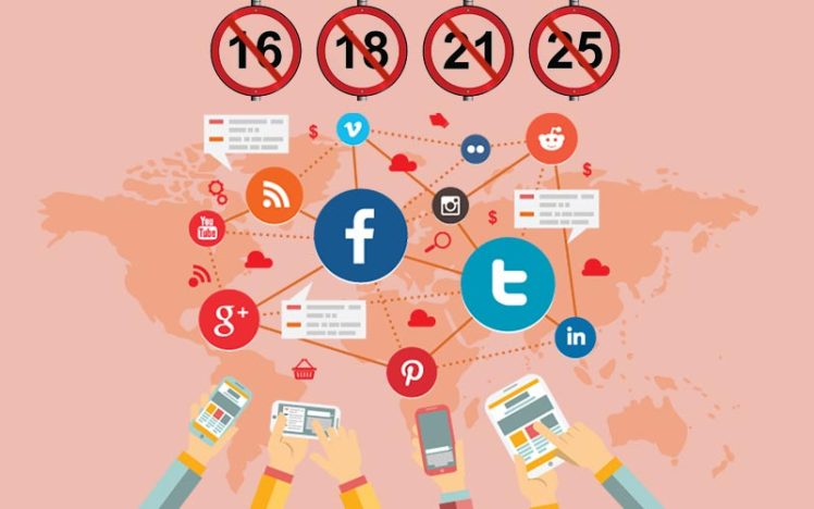 Complete Overview of Age Restrictions on Social Media Services.